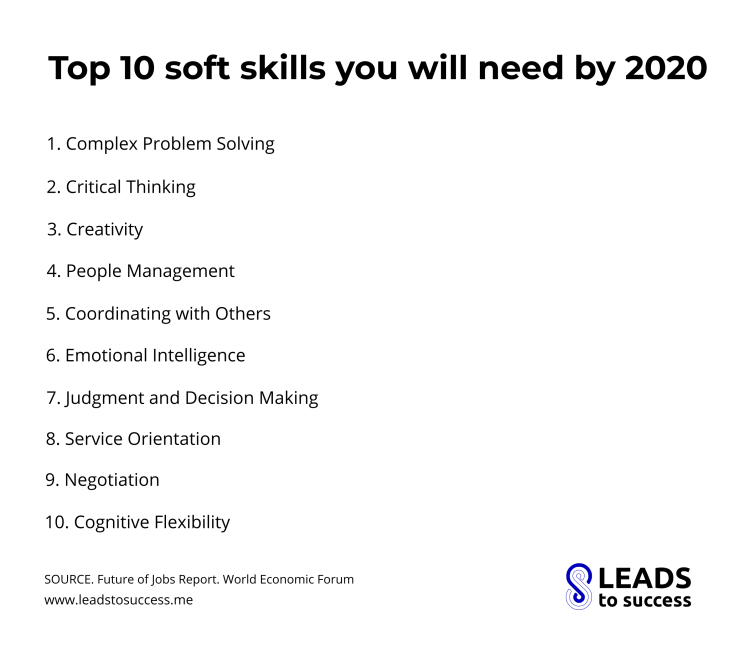 top 10 soft skills you will need by 2020
